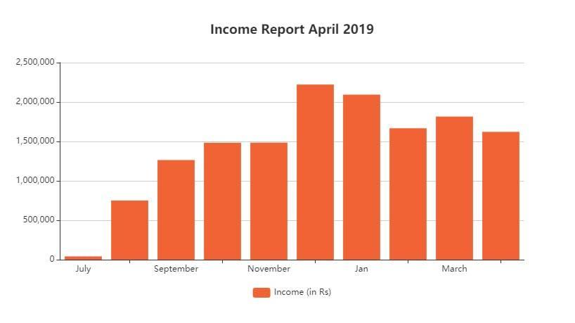 income report april 2019-min